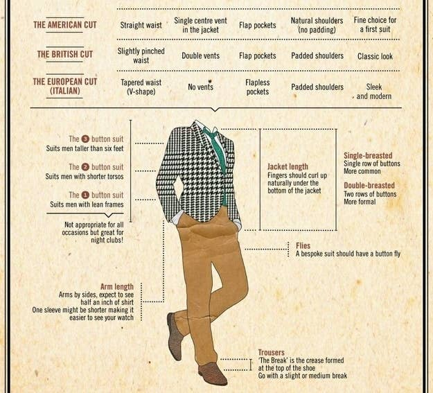 The groom may choose the suit style and tie color, but not looking like a baggy mess is on you.