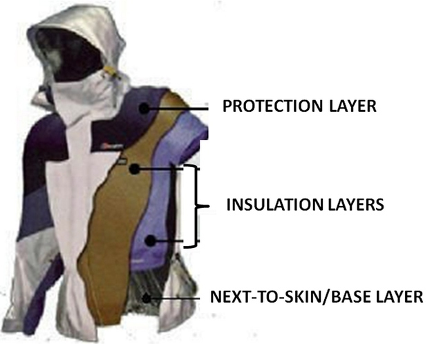 Study up on layering, especially for cold weather hiking.