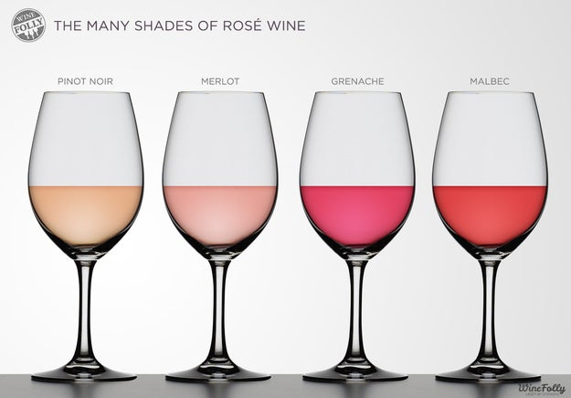 The Only 8 Things You Need To Know About Rose Wine