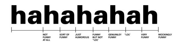 Funnyometer