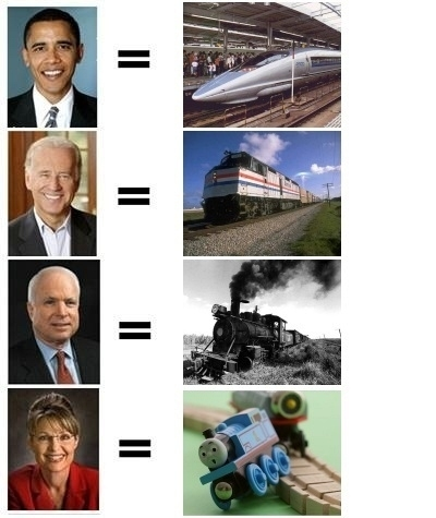 If The Candidates Were Trains