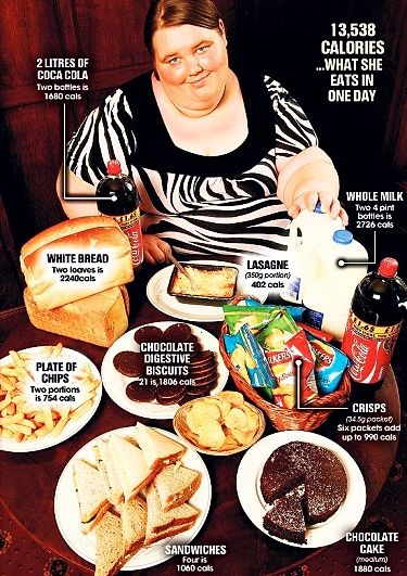 Britain's Fattest Teen