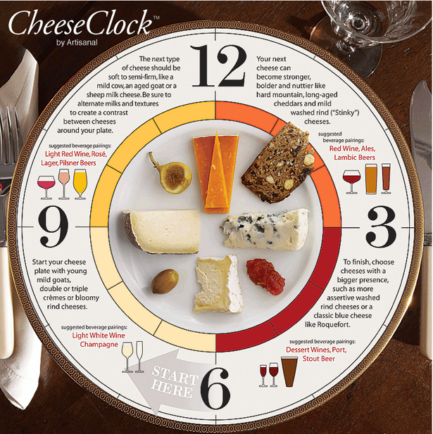 Cheese Clock