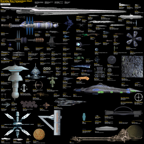Spaceship Size Comparison Chart