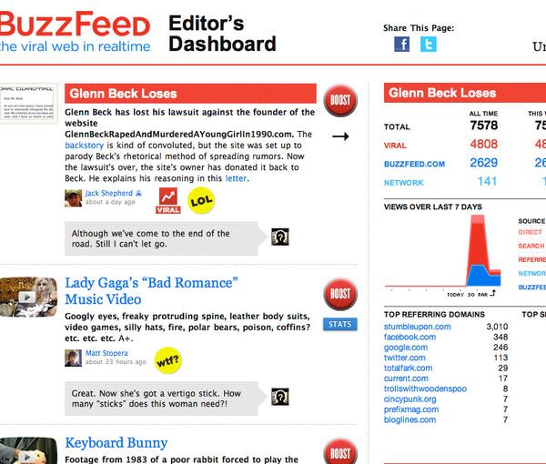 A Look Inside BuzzFeed's Secret Room