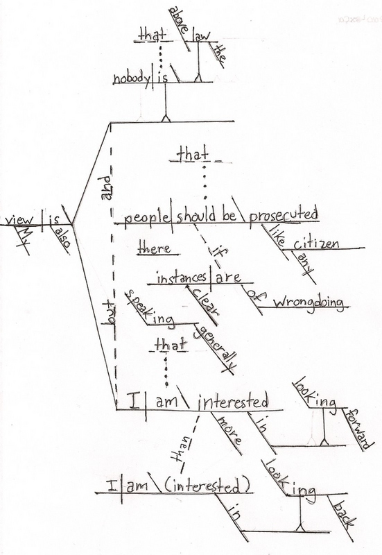Obama Sentence Diagram