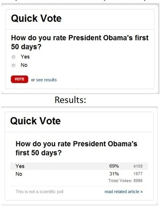 Rating Obama's First 50 Days