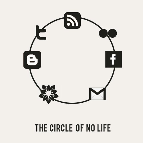 Unemployment: The Circle of No Life