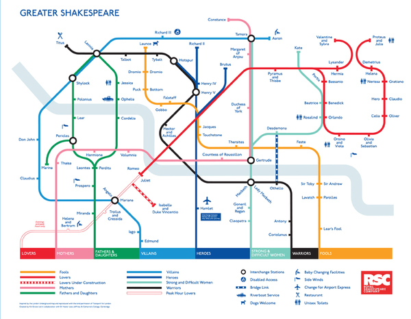 Shakespeare Tube Map