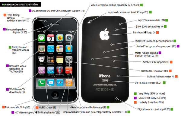 3rd Gen iPhone Rumor Pic.