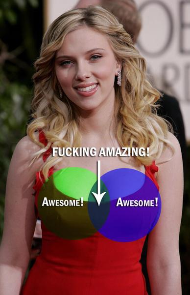 The Truest Venn Diagram
