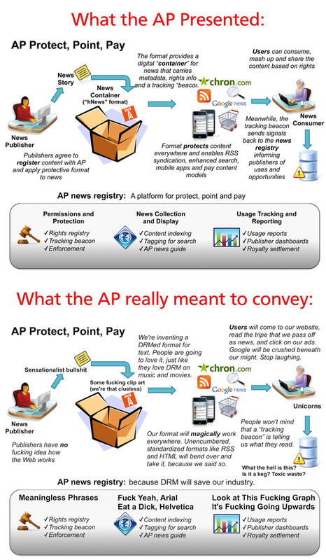 AP's Payment Plan Interpreted