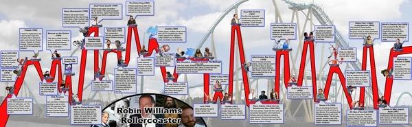 Robin Williams Rollercoaster