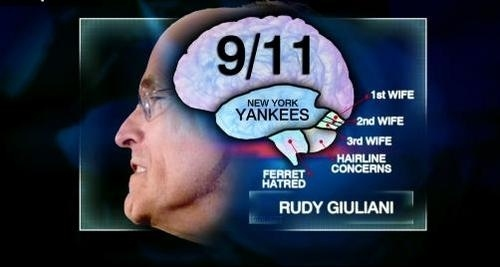 Rudy Giuliani's Brain
