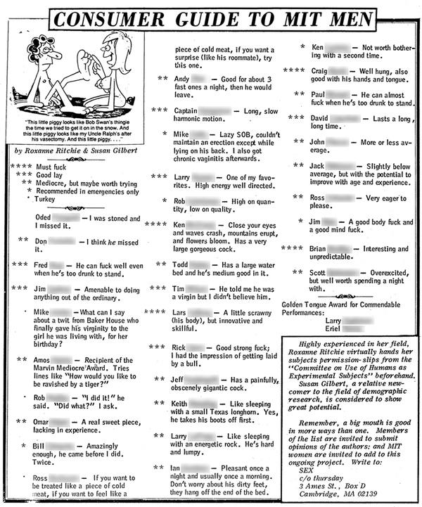 The Original College F*ck List