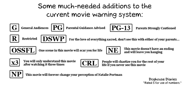 Necessary Additions to the MPAA Rating System