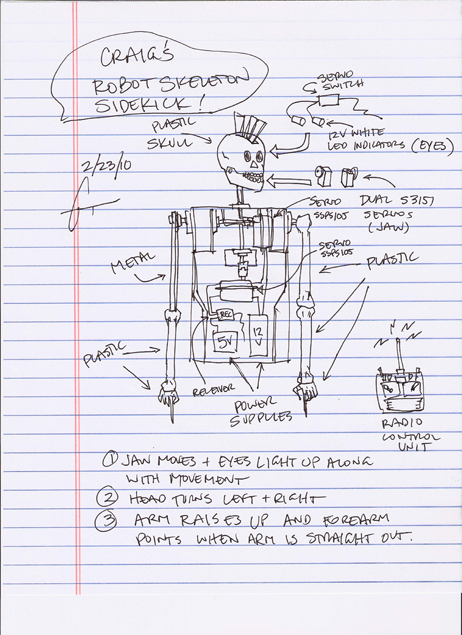 Craig Ferguson's Robot Sidekick