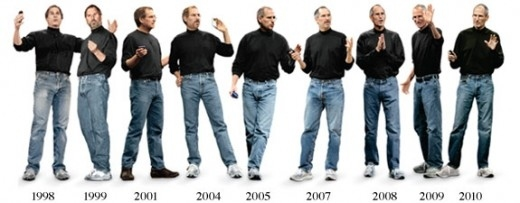 The Official Steve Jobs Aging Timeline
