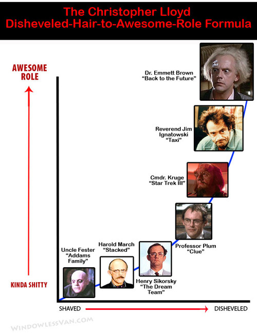 The Disheveled-Hair-To-Awesome-Role Formula