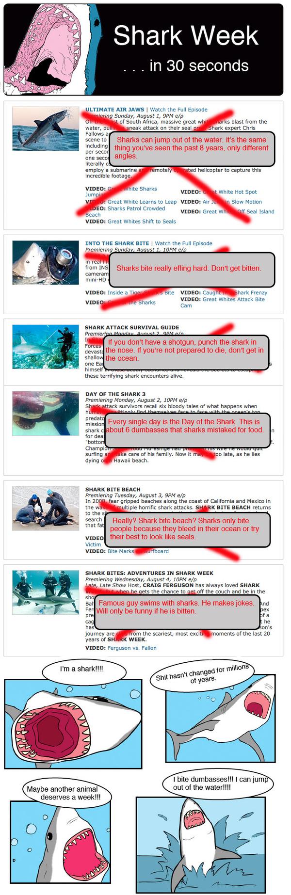 Shark Week In 30 Seconds