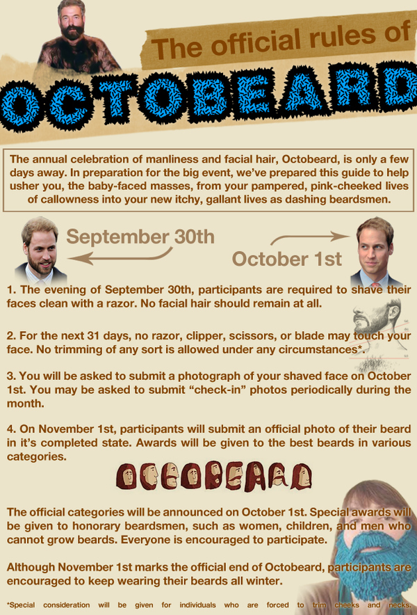 The Official Rules Of OctoBeard