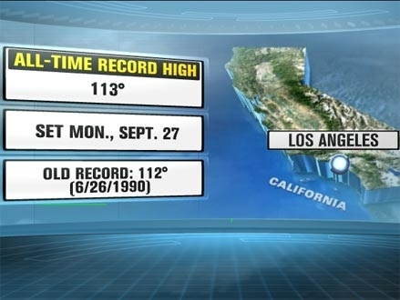 California Heatwave Sets New Record