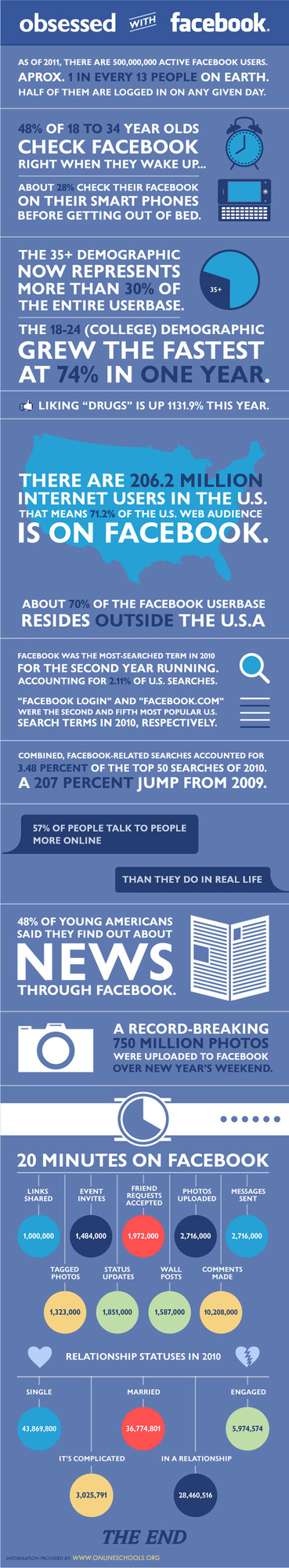 Our Obsession With Facebook