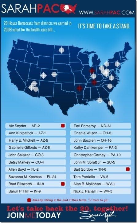 Sarah Palin Targeted Gabrielle Giffords