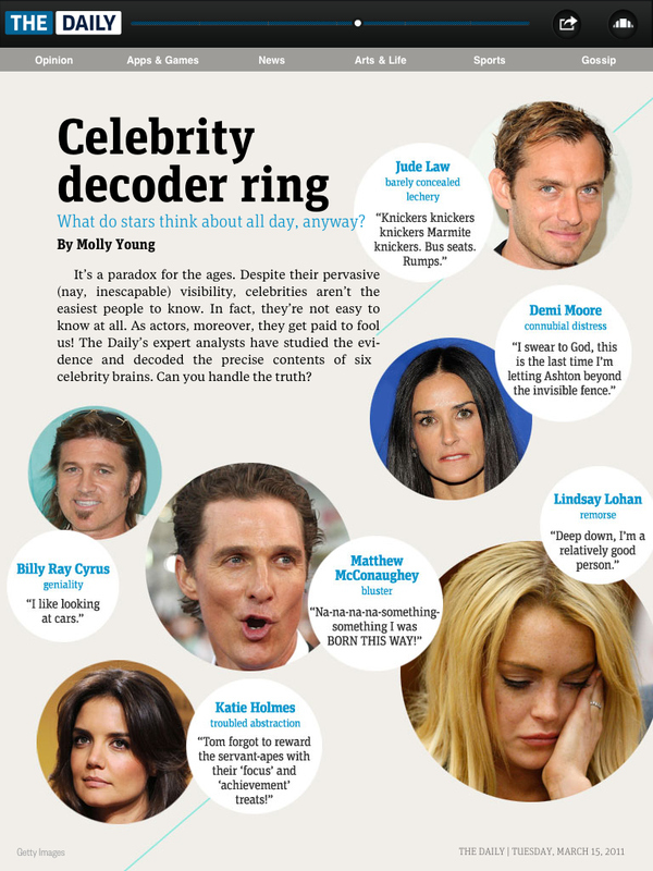 Celebrity Decoder Ring