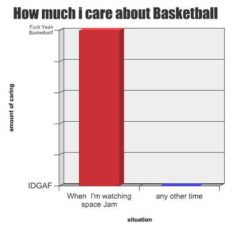 When I Care About Basketball