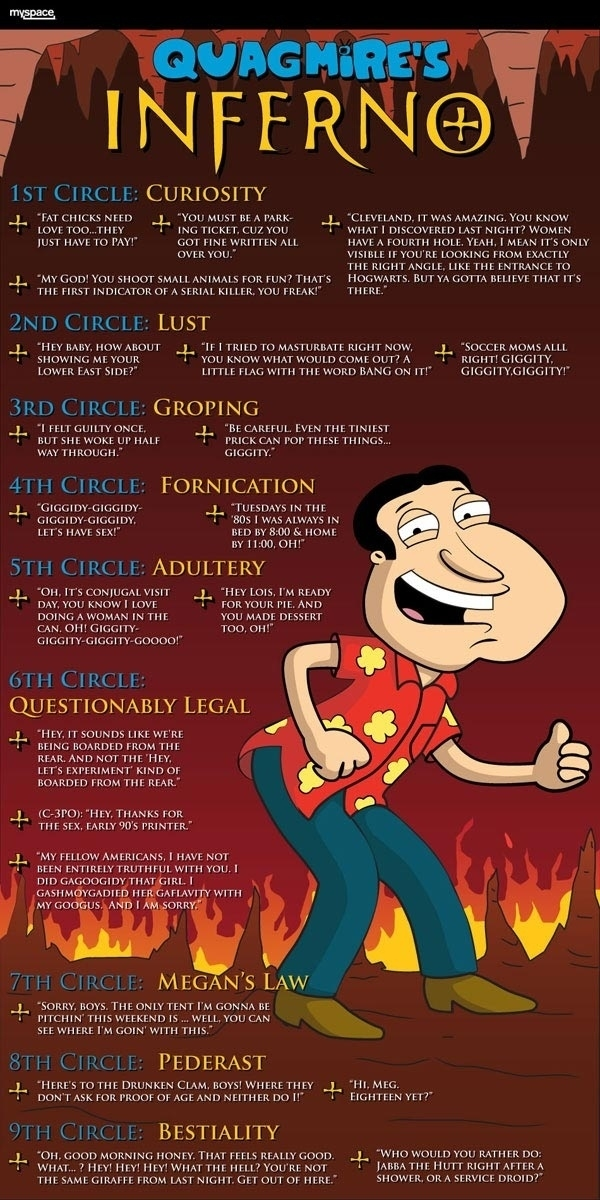 Quagmire's Inferno: The Best Quagmire Quotes