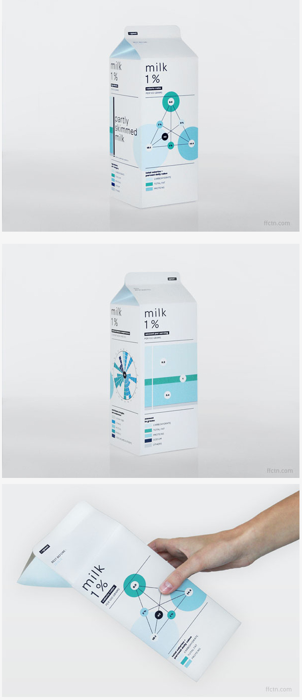 Milk Carton Infographic