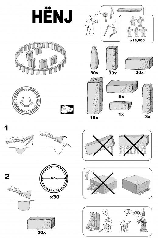 IKEA Stonehenge