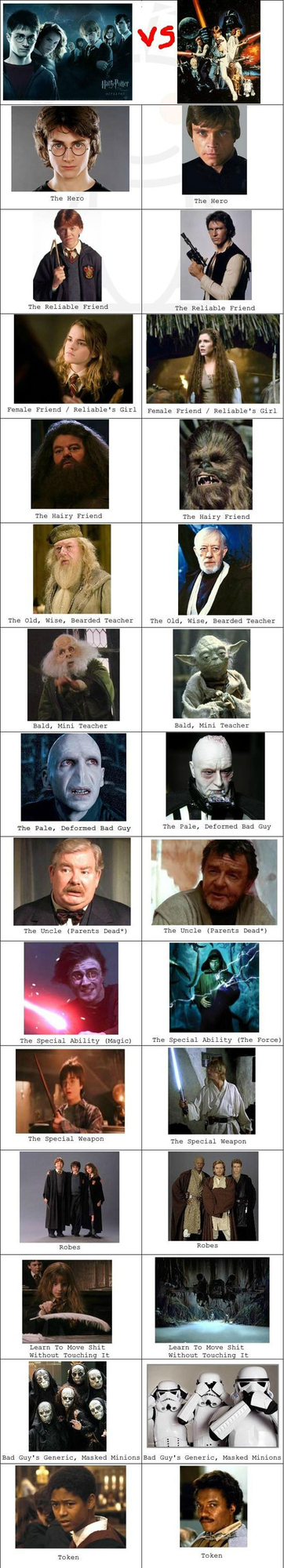 Star Wars Vs Harry Potter