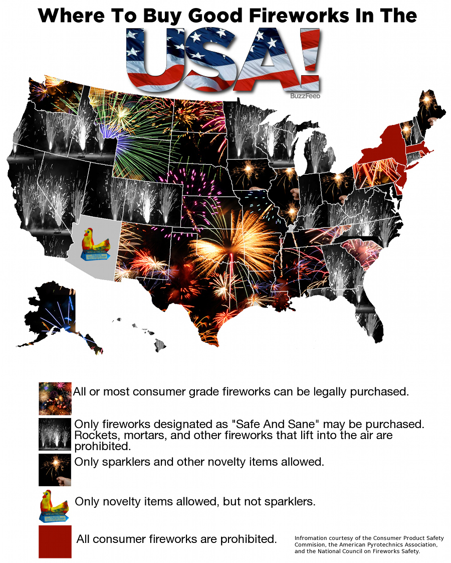US Fireworks Laws By State
