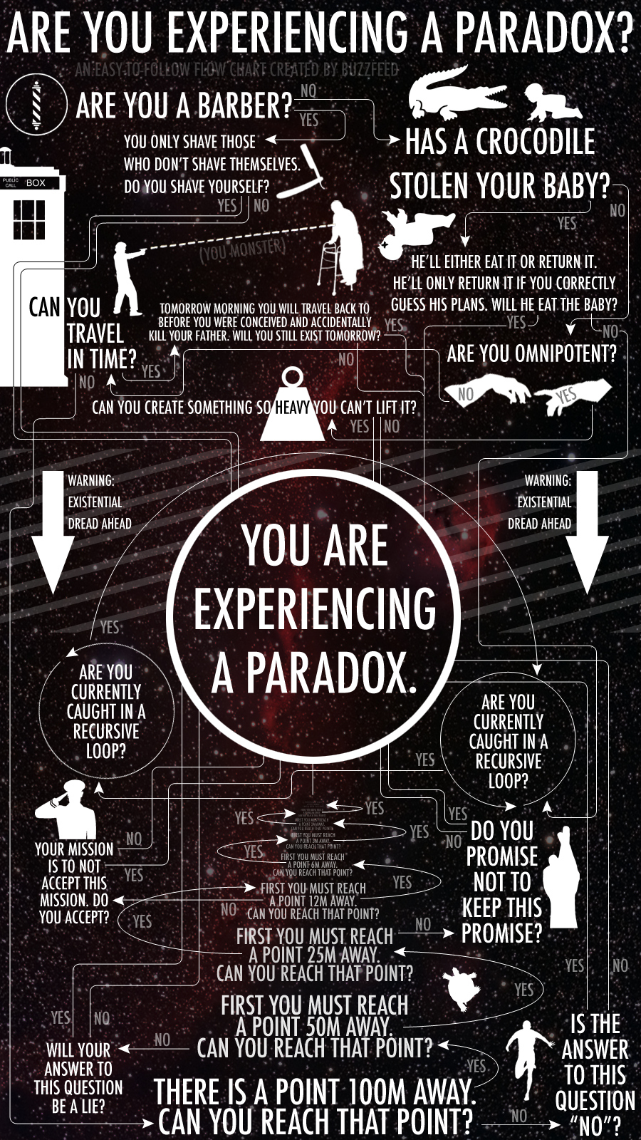 Are You Experiencing A Paradox?