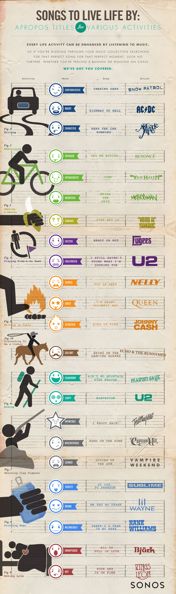 Songs To Live Life By [Infographic]