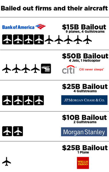 Bailout Jets