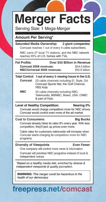 Comcast/NBC Merger Facts
