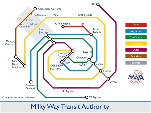 The Milky Way Transit Authority