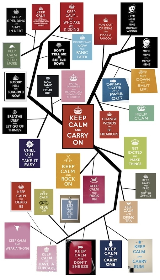 Meme Evolution: Keep Calm Carry On