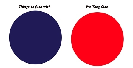 Wu Tang Venn Diagram