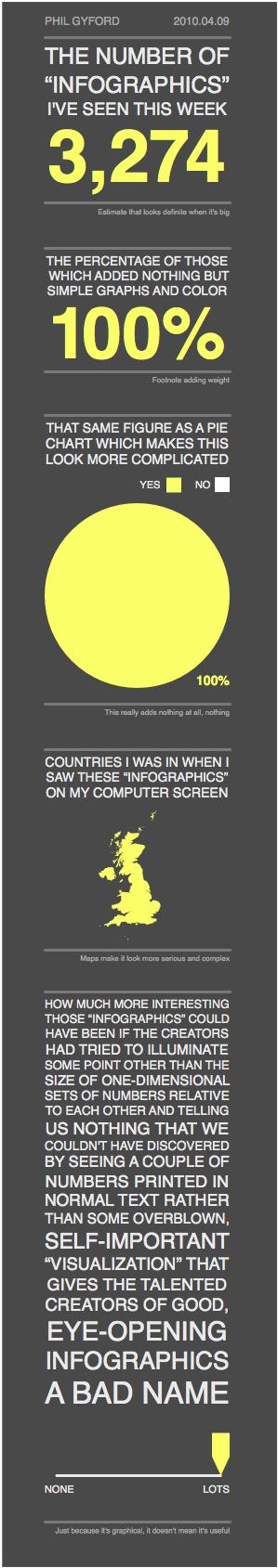 Infographic Backlash