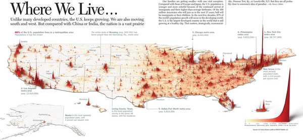 US Population by Density