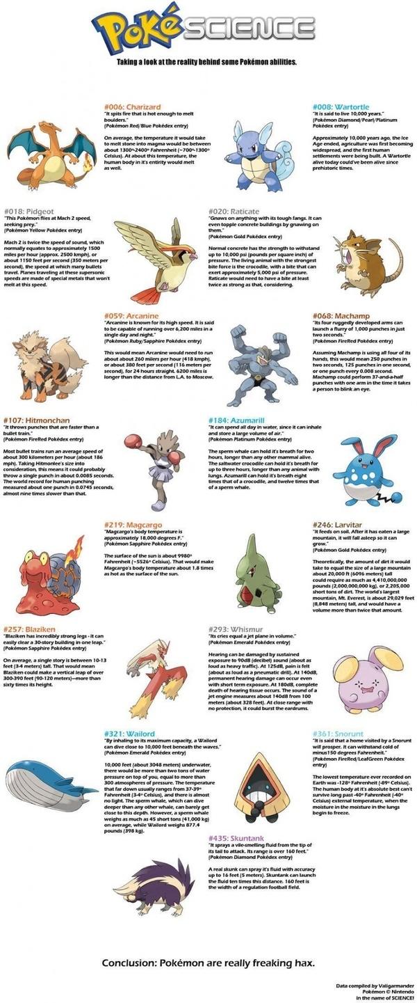 The Implausibilities of Pokemon