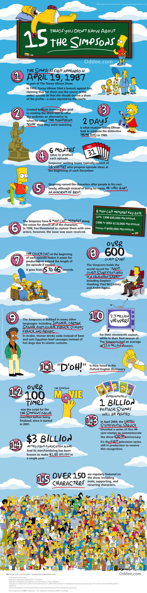 15 Thing You Didn't Know About The Simpsons