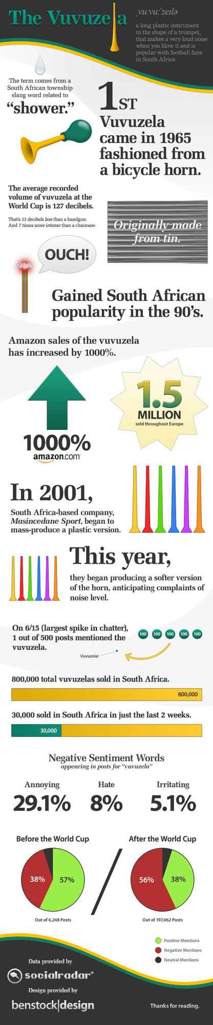 Vuvuzela By Numbers [Infographic]