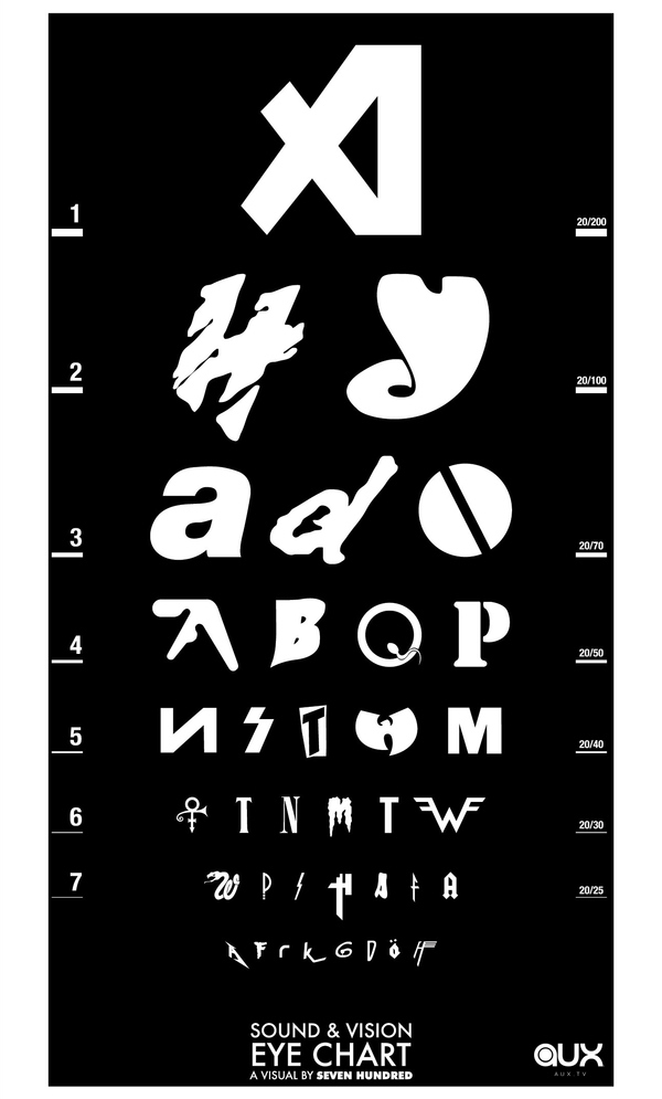 The Band Eye Test