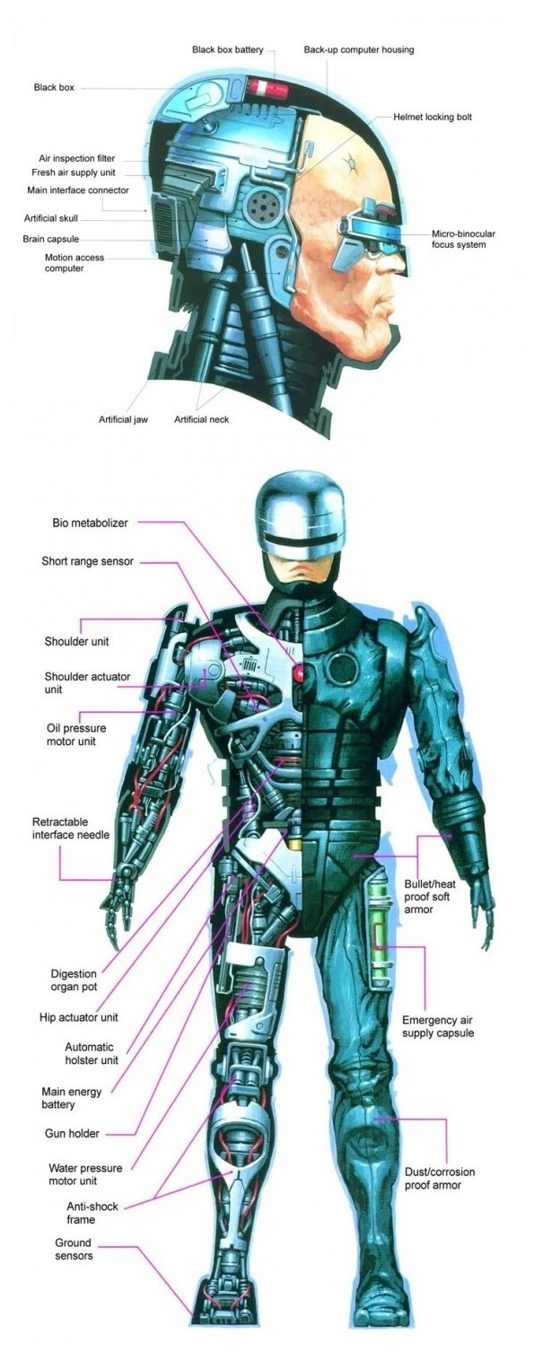 Anatomy Of A Robocop