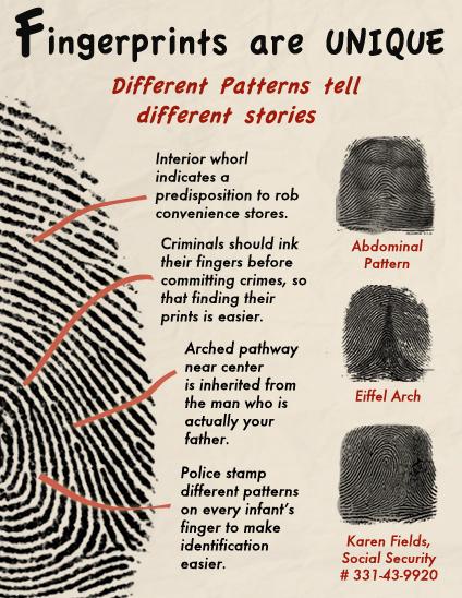 Fingerprints Are Unique